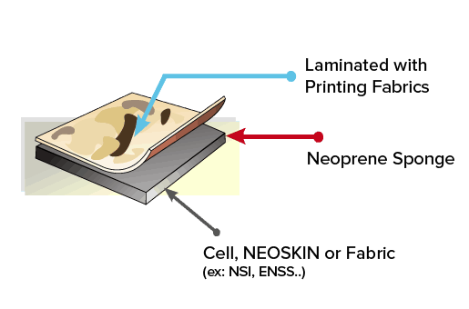 Diagram of Neoprene Laminated with Printing Fabric